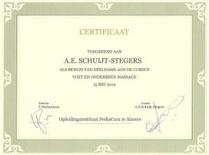 certificaat massage